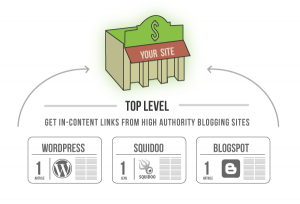 RobboDesign - dedicated seo task infographic